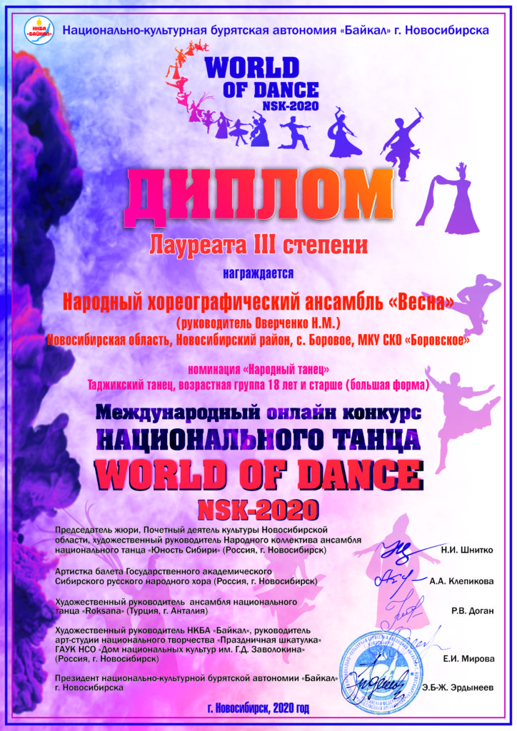 Народный хореографический ансамбль «Весна», Таджикский танец, 3 ст., НТ, 18+